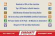 2019 HEARTLAND RV BIGHORN TRAVELER 38